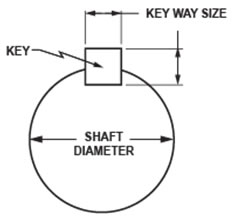 sheaves-shaft-diameter